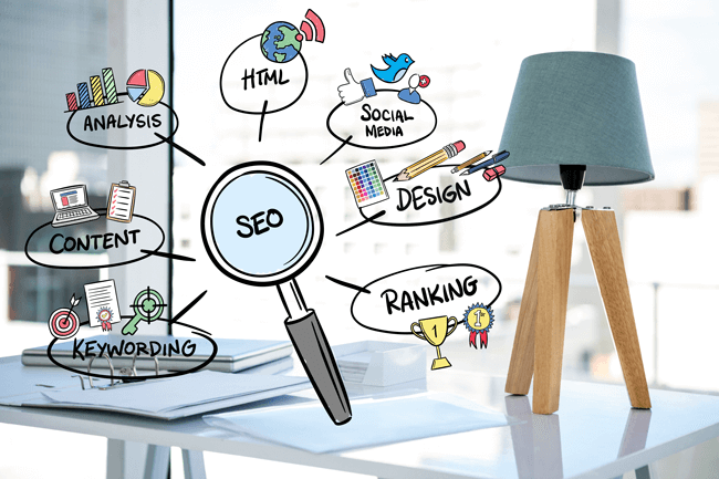 seo friendly website maker